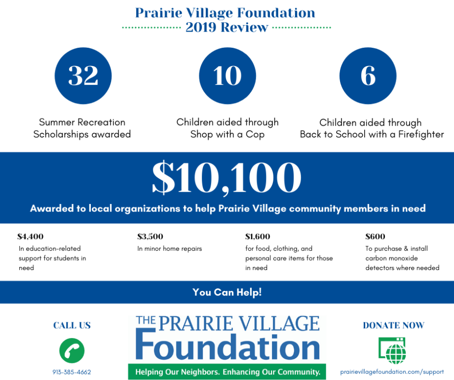 PVFoundation Infographic